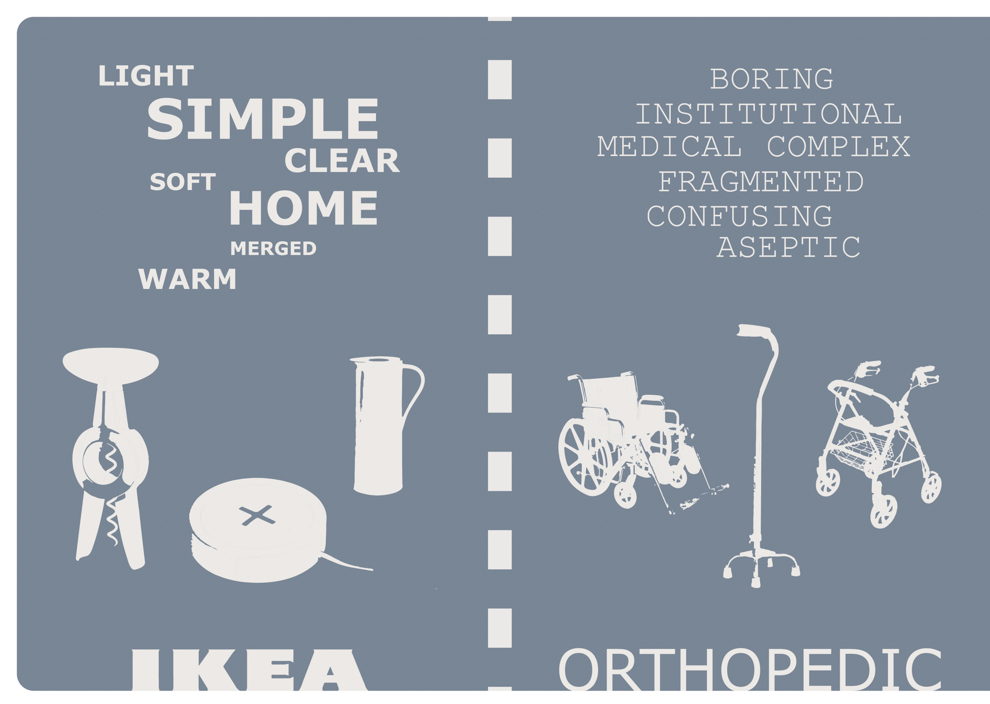 Illustration of wheelchair and other orthopedic aids